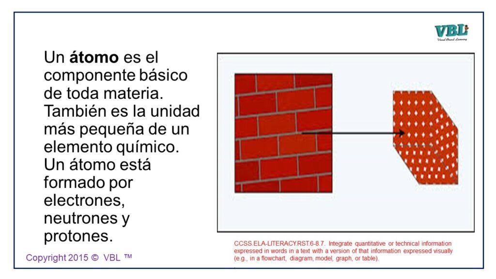 Atoms Spanish